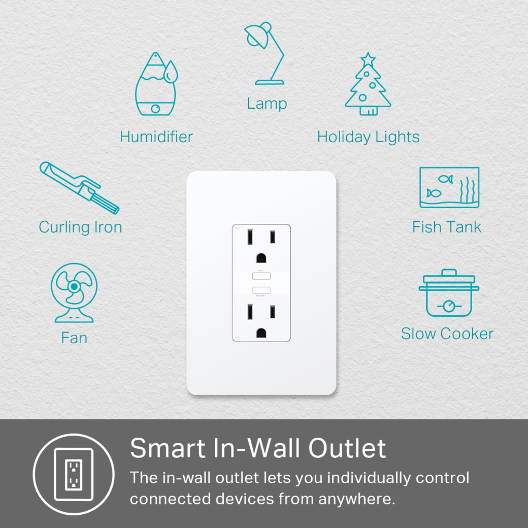 Kasa Smart WiFi Power Outlet, 2-Sockets gallery image smart in-wall outlet